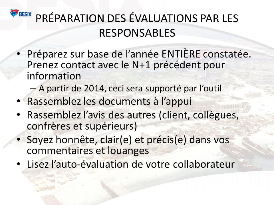 PRÉPARATION DES ÉVALUATIONS PAR LES RESPONSABLES Préparez sur base de lannée ENTIÈRE constatée.