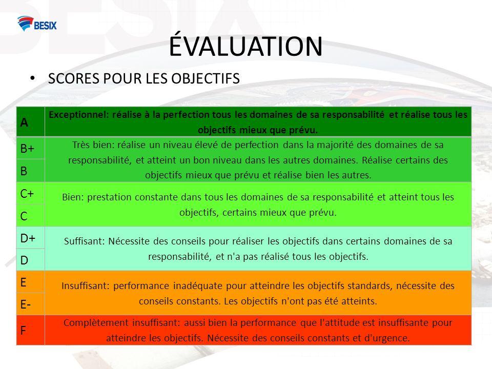 ÉVALUATION SCORES POUR LES OBJECTIFS A Exceptionnel: réalise à la perfection tous les domaines de sa responsabilité et réalise tous les objectifs mieux que prévu.