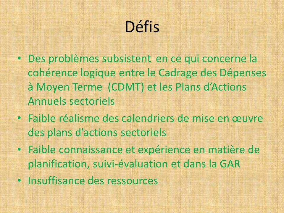Défis Des problèmes subsistent en ce qui concerne la cohérence logique entre le Cadrage des Dépenses à Moyen Terme (CDMT) et les Plans dActions Annuel