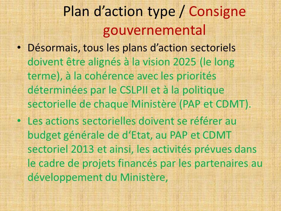 Plan daction type / Consigne gouvernemental Désormais, tous les plans daction sectoriels doivent être alignés à la vision 2025 (le long terme), à la c