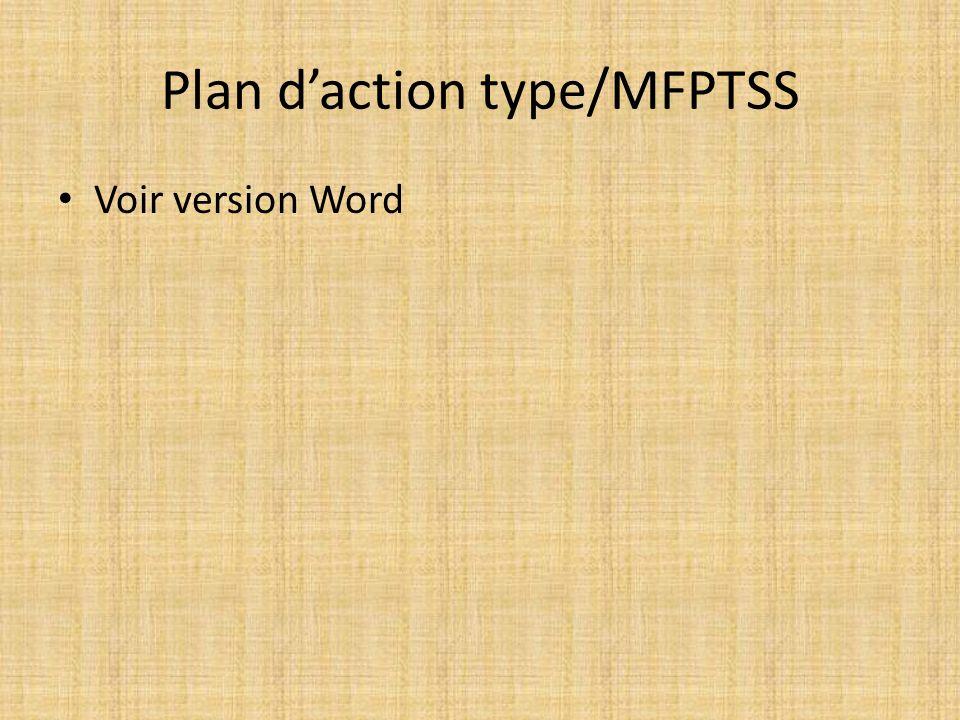 Plan daction type/MFPTSS Voir version Word
