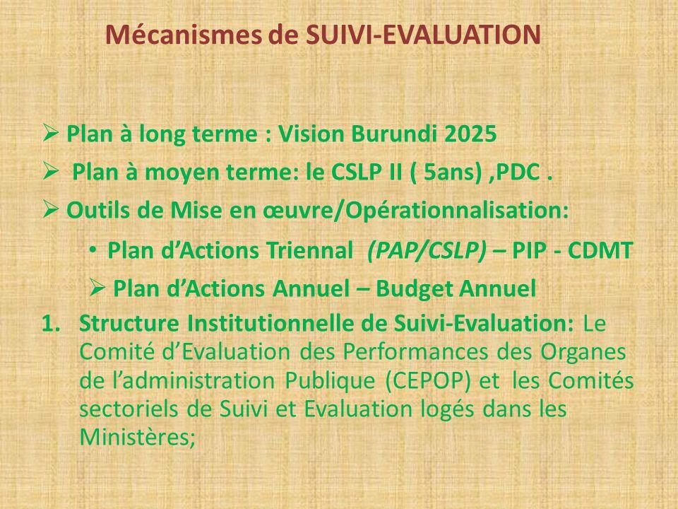 Mécanismes de SUIVI-EVALUATION Plan à long terme : Vision Burundi 2025 Plan à moyen terme: le CSLP II ( 5ans),PDC. Outils de Mise en œuvre/Opérationna