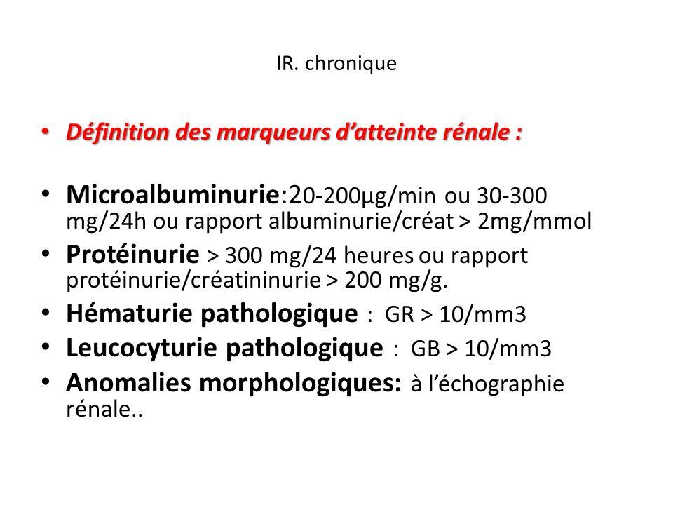 Définition des marqueurs datteinte rénale : Définition des marqueurs datteinte rénale : Microalbuminurie:2 0-200μg/min ou 30-300 mg/24h ou rapport alb