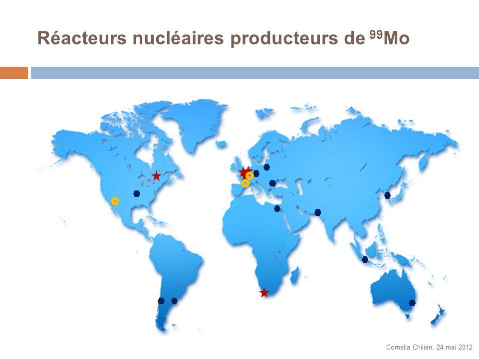 Réacteurs nucléaires producteurs de 99 Mo Cornelia Chilian, 24 mai 2012
