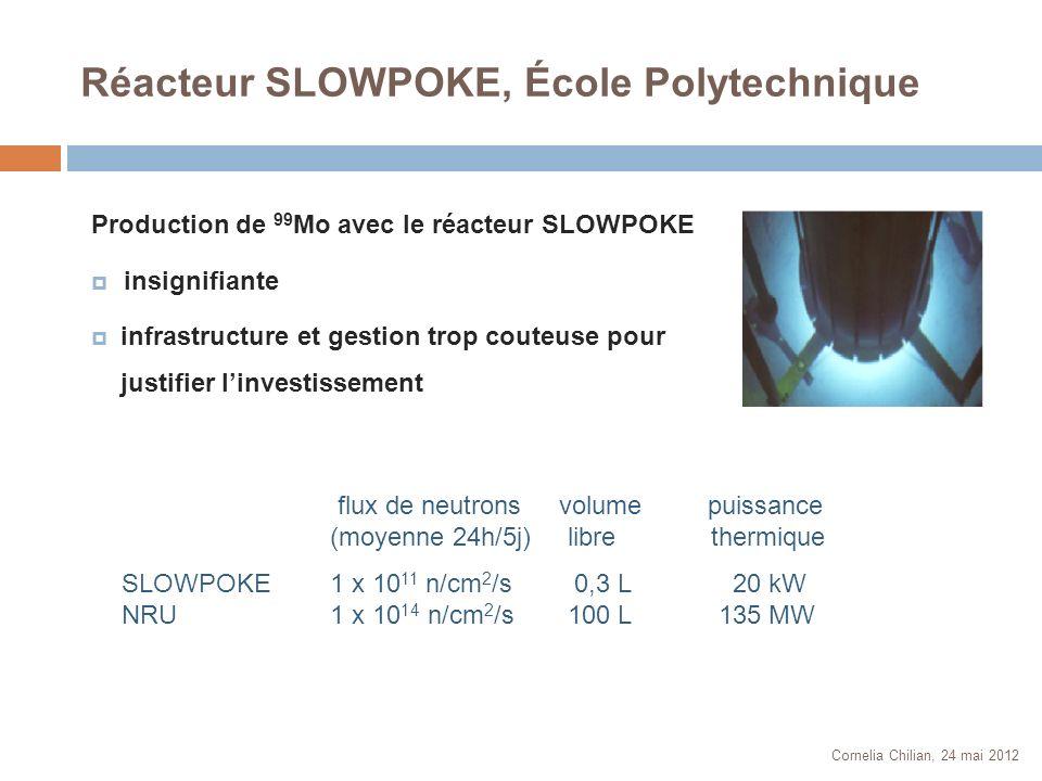 Réacteur SLOWPOKE, École Polytechnique Cornelia Chilian, 24 mai 2012 flux de neutrons volume puissance (moyenne 24h/5j) libre thermique SLOWPOKE1 x 10