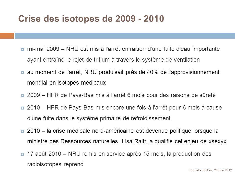 Crise des isotopes de 2009 - 2010 Cornelia Chilian, 24 mai 2012 mi-mai 2009 – NRU est mis à larrêt en raison dune fuite deau importante ayant entraîné