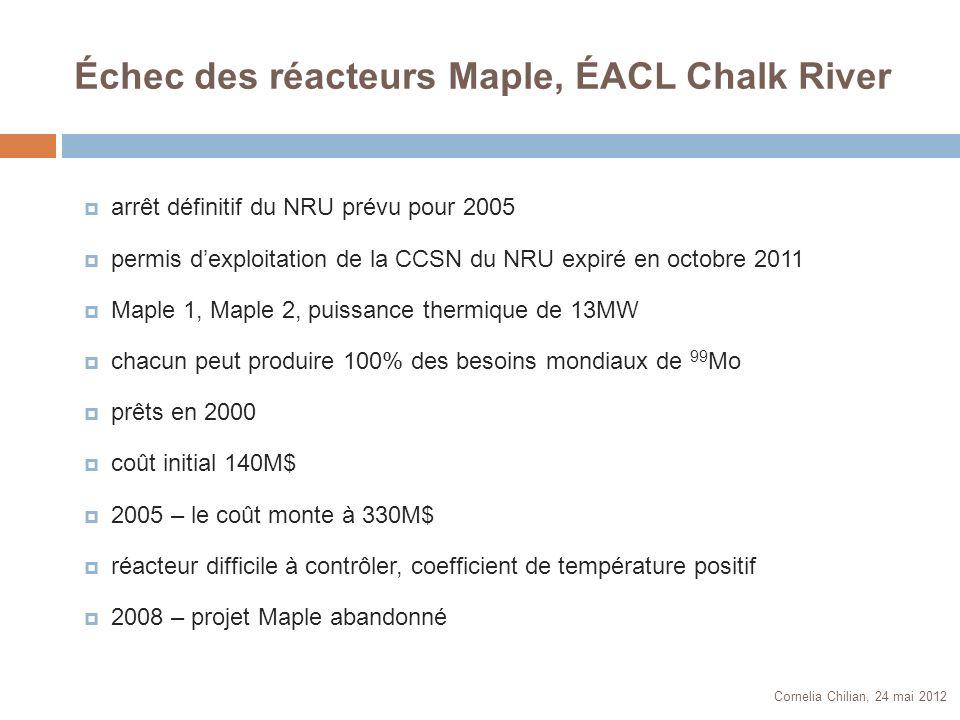 Échec des réacteurs Maple, ÉACL Chalk River Cornelia Chilian, 24 mai 2012 arrêt définitif du NRU prévu pour 2005 permis dexploitation de la CCSN du NR