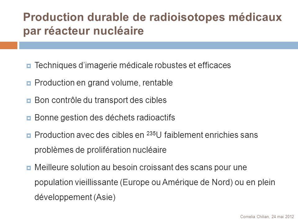 Production durable de radioisotopes médicaux par réacteur nucléaire Cornelia Chilian, 24 mai 2012 Techniques dimagerie médicale robustes et efficaces