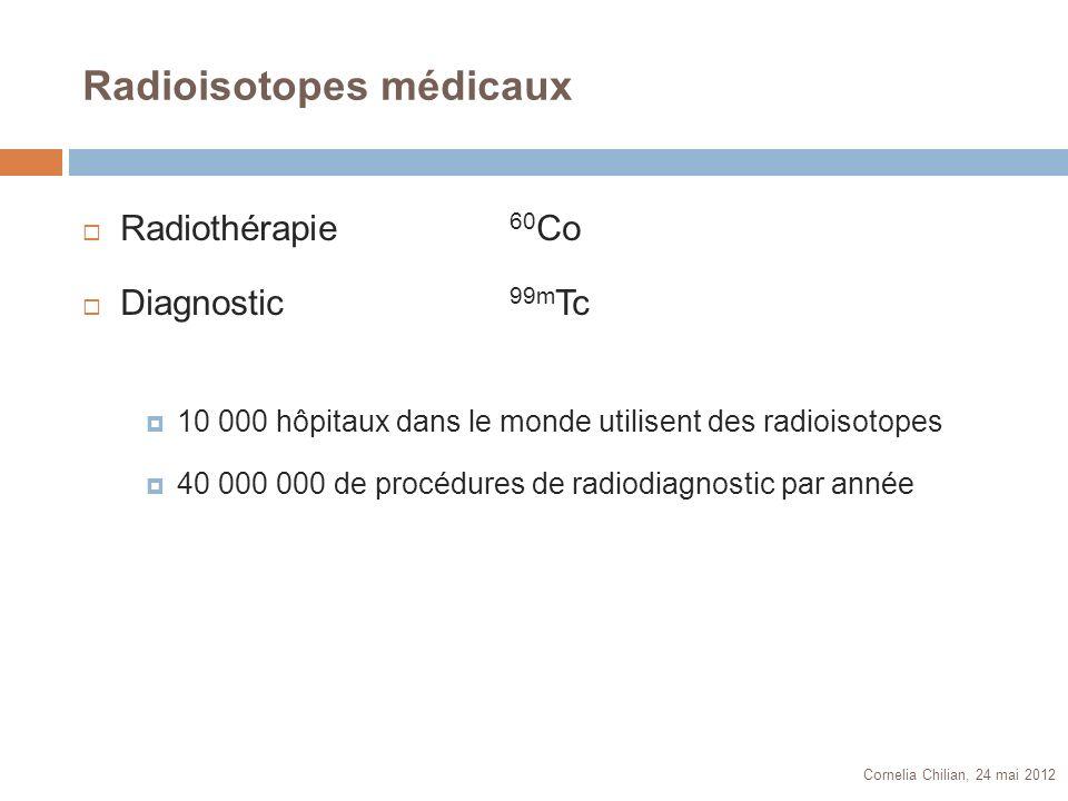 Radioisotopes médicaux Radiothérapie 60 Co Diagnostic 99m Tc 10 000 hôpitaux dans le monde utilisent des radioisotopes 40 000 000 de procédures de rad