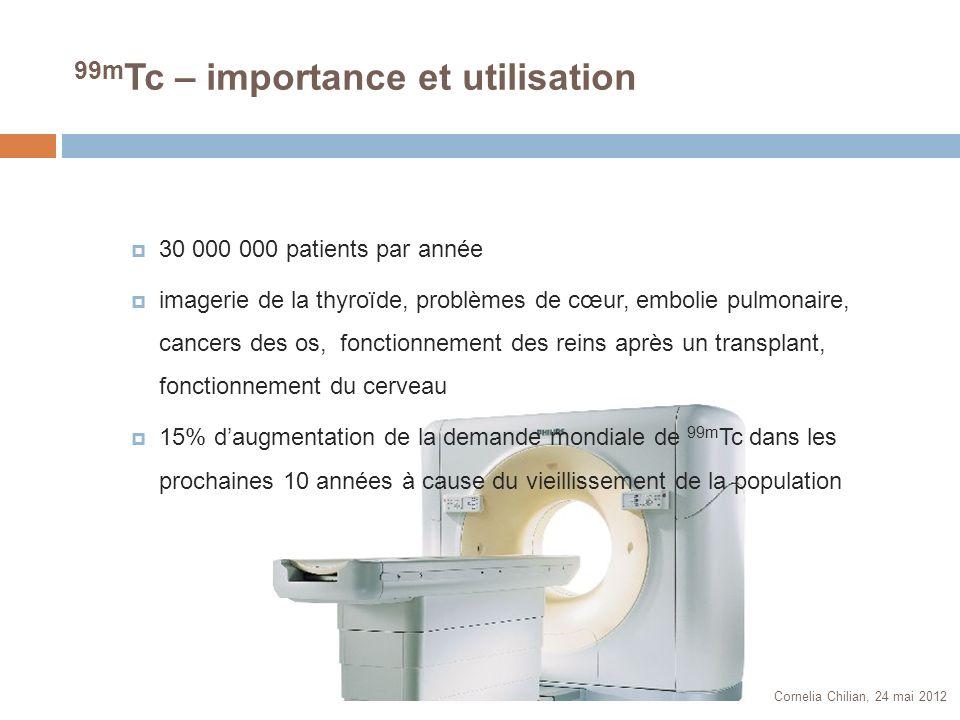 99m Tc – importance et utilisation 30 000 000 patients par année imagerie de la thyroïde, problèmes de cœur, embolie pulmonaire, cancers des os, fonct