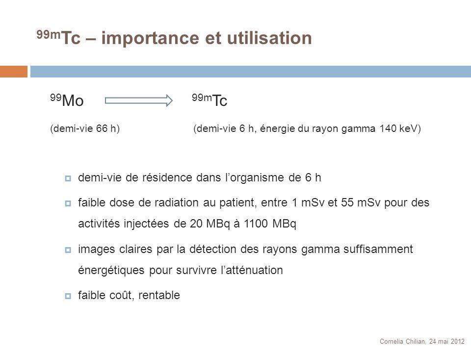 99 Mo ( 99m Tc) par réacteur nucléaire livraison de l 235 U hautement enrichi à 93% (UHE) production des cibles dUHE avec gaine daluminium irradiation des cibles dans un réacteur nucléaire 6% des fissions de l 235 U produisent 99 Mo perçage des cibles afin de récupérer 133 Xe et 131 I dissolution des cibles avec acide nitrique, HNO 3 séparation radiochimique du 99 Mo de tous les autres produits de fission livraison du 99 Mo en vrac vers les producteurs des générateurs production de générateurs de 99m Tc, (0,2 -100 GBq 99 Mo) livraison des générateurs ( 99 Mo 6 days calibrated) aux hôpitaux élution du 99m Tc, afin de préparer la dose de diagnostic Cornelia Chilian, 24 mai 2012