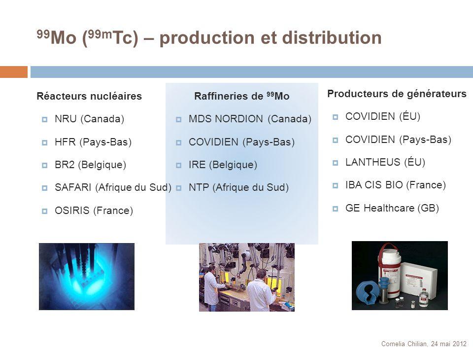 Cornelia Chilian, 24 mai 2012 Production durable de radioisotopes médicaux par réacteur nucléaire.