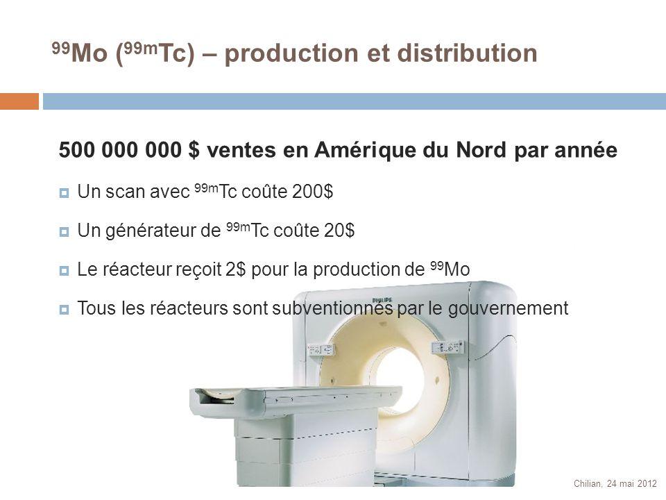 Réacteurs nucléaires producteurs de 99 Mo RéacteurPaysEn servicePuissanceCibles% Production mondiale NRUCanada1957135 MWUHE50% HFRPays-Bas196145 MWUHE30% BR2Belgique1961100 MWUHE3% SAFARIAfrique du Sud 196520 MWUHE-UFE3% OSIRISFrance196670 MWUHE3% 90% de toute la production mondiale de 99 Mo est produite par 5 vieux réacteurs Production de 99 Mo basée sur des cibles en UHE – problématique pour la non- prolifération nucléaire Cornelia Chilian, 24 mai 2012