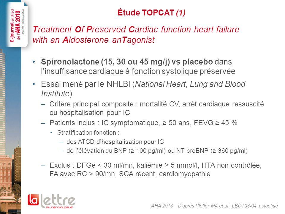 Étude TOPCAT (2) Caractéristiques patients à linclusion AHA 2013 – Daprès Pfeffer MA et al., LBCT03-04, actualisé Variable*Spironolactone (n = 1 722) Placebo (n = 1 723) Classe NYHA (%) II III 63,3 33,0 64,3 32,2 FEVG (%) Stratification Hosp.