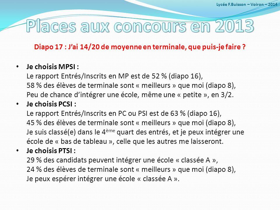 Diapo 17 : Jai 14/20 de moyenne en terminale, que puis-je faire ? Je choisis MPSI : Le rapport Entrés/Inscrits en MP est de 52 % (diapo 16), 58 % des