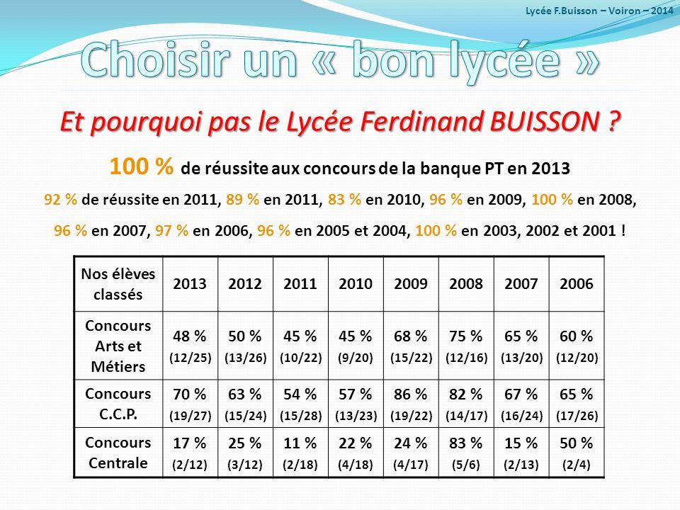 Nos élèves classés 20132012201120102009200820072006 Concours Arts et Métiers 48 % (12/25) 50 % (13/26) 45 % (10/22) 45 % (9/20) 68 % (15/22) 75 % (12/