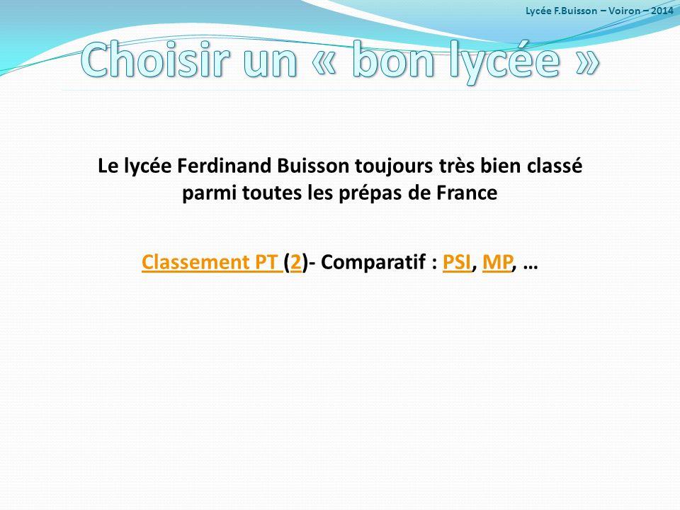 Le lycée Ferdinand Buisson toujours très bien classé parmi toutes les prépas de France Classement PT Classement PT (2)- Comparatif : PSI, MP, …2PSIMP