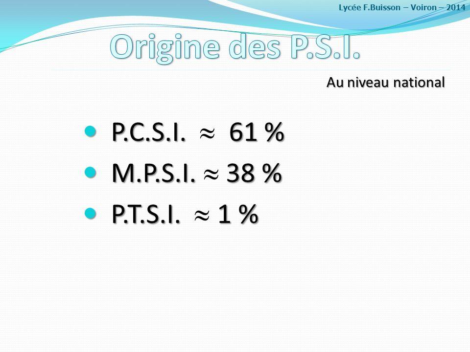 P.C.S.I. 61 % P.C.S.I. 61 % M.P.S.I. 38 % M.P.S.I. 38 % P.T.S.I. 1 % P.T.S.I. 1 % Au niveau national Lycée F.Buisson – Voiron – 2014