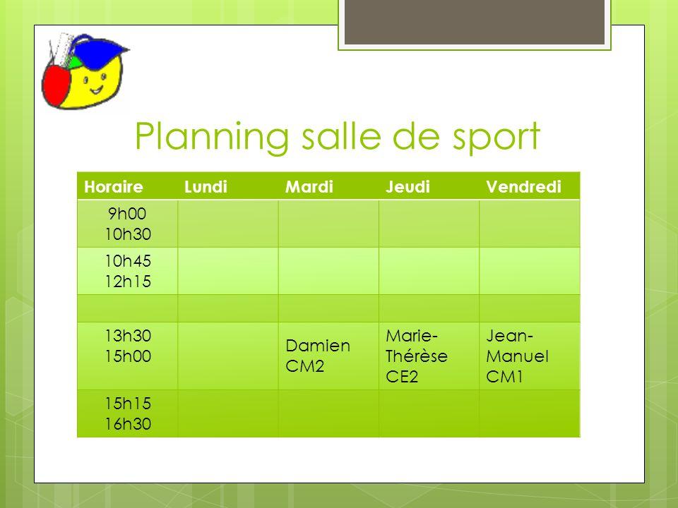Planning salle de sport HoraireLundiMardiJeudiVendredi 9h00 10h30 10h45 12h15 13h30 15h00 Damien CM2 Marie- Thérèse CE2 Jean- Manuel CM1 15h15 16h30