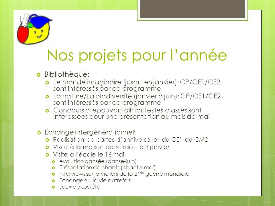 Nos projets pour lannée Bibliothèque: Le monde imaginaire (jusquen janvier): CP/CE1/CE2 sont intéressés par ce programme La nature/La biodiversité (ja