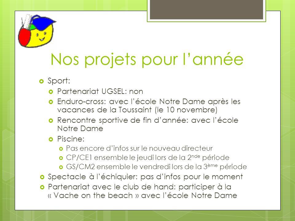 Nos projets pour lannée Sport: Partenariat UGSEL: non Enduro-cross: avec lécole Notre Dame après les vacances de la Toussaint (le 10 novembre) Rencont