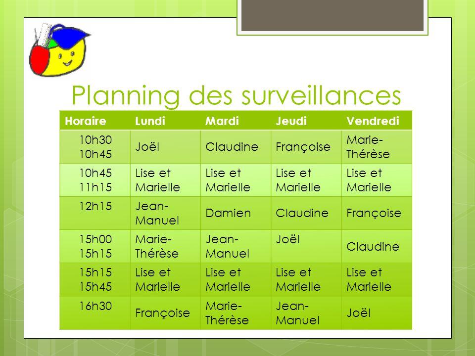 Planning des surveillances HoraireLundiMardiJeudiVendredi 10h30 10h45 JoëlClaudineFrançoise Marie- Thérèse 10h45 11h15 Lise et Marielle 12h15 Jean- Ma