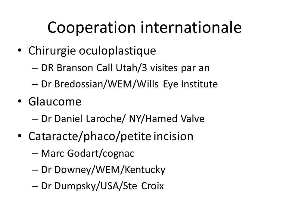 Cooperation internationale Chirurgie oculoplastique – DR Branson Call Utah/3 visites par an – Dr Bredossian/WEM/Wills Eye Institute Glaucome – Dr Daniel Laroche/ NY/Hamed Valve Cataracte/phaco/petite incision – Marc Godart/cognac – Dr Downey/WEM/Kentucky – Dr Dumpsky/USA/Ste Croix