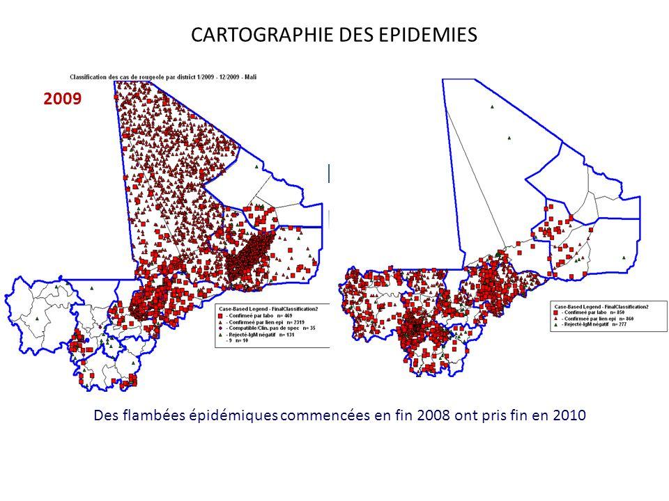 CARTOGRAPHIE DES EPIDEMIES 20092010 Des flambées épidémiques commencées en fin 2008 ont pris fin en 2010