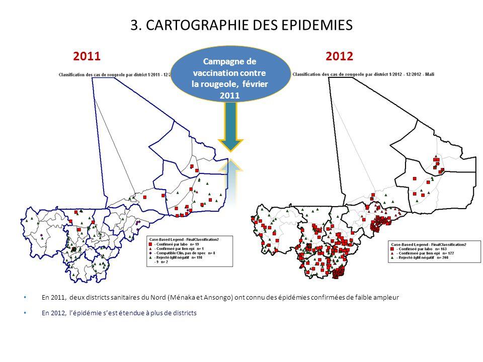 3. CARTOGRAPHIE DES EPIDEMIES 20112012 Campagne de vaccination contre la rougeole, février 2011 En 2011, deux districts sanitaires du Nord (Ménaka et