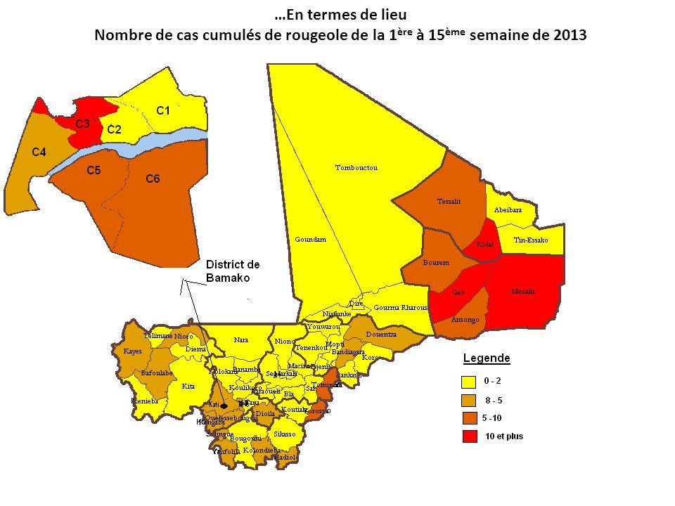 …En termes de lieu Nombre de cas cumulés de rougeole de la 1 ère à 15 ème semaine de 2013