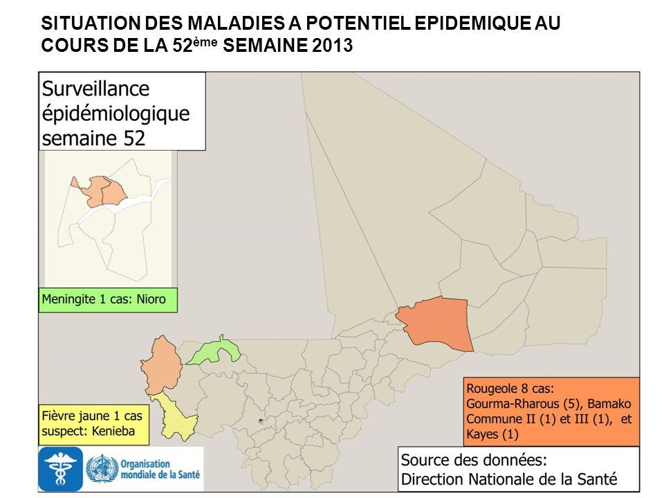 SITUATION DES MALADIES A POTENTIEL EPIDEMIQUE AU COURS DE LA 52 ème SEMAINE 2013