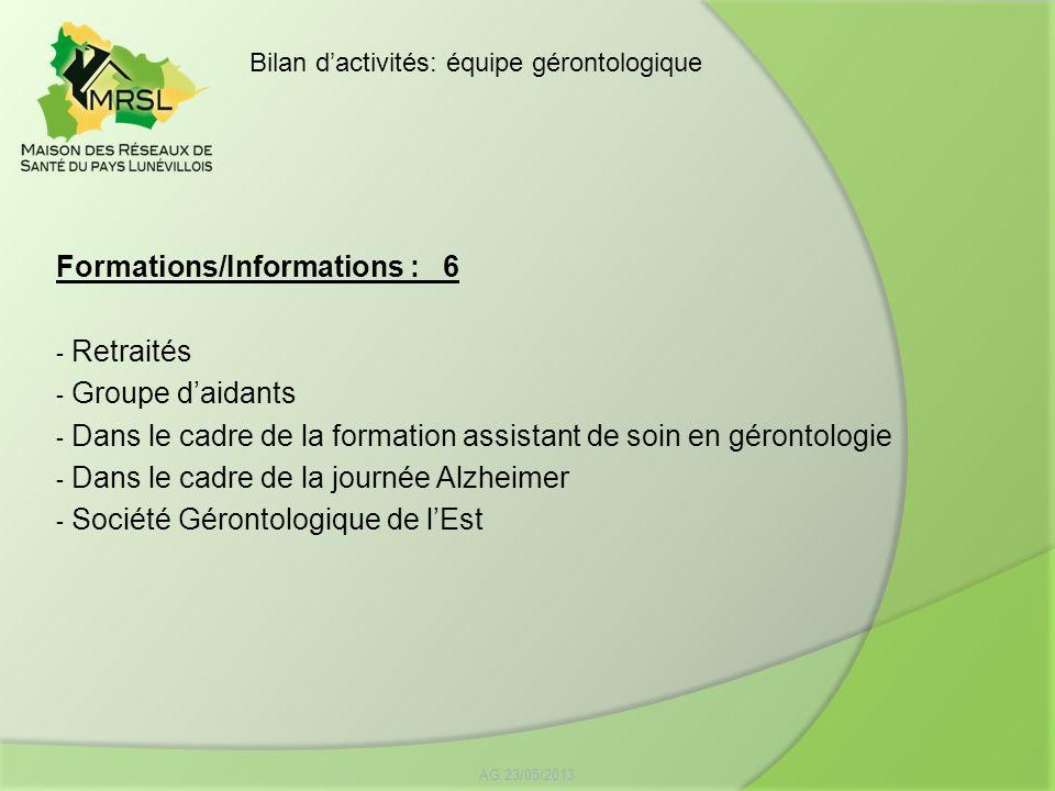Formations/Informations : 6 - Retraités - Groupe daidants - Dans le cadre de la formation assistant de soin en gérontologie - Dans le cadre de la jour