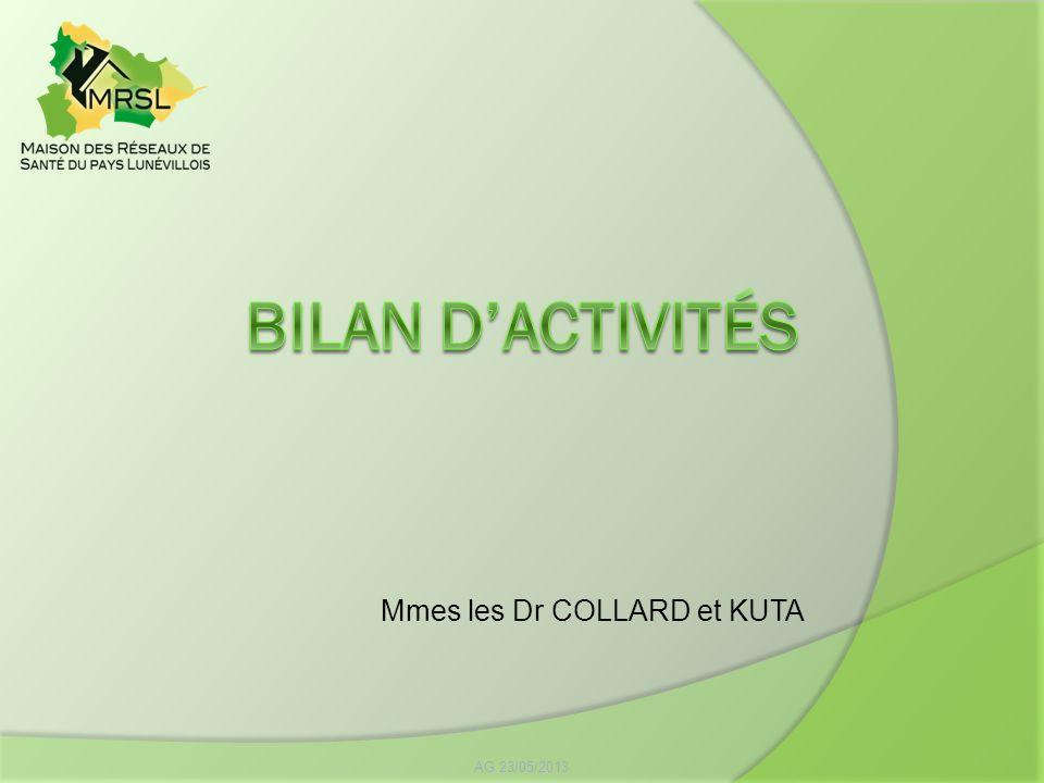 Mmes les Dr COLLARD et KUTA