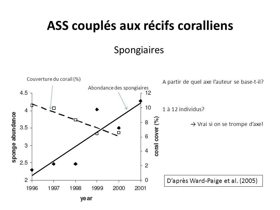 ASS couplés aux récifs coralliens Spongiaires 1 à 12 individus.