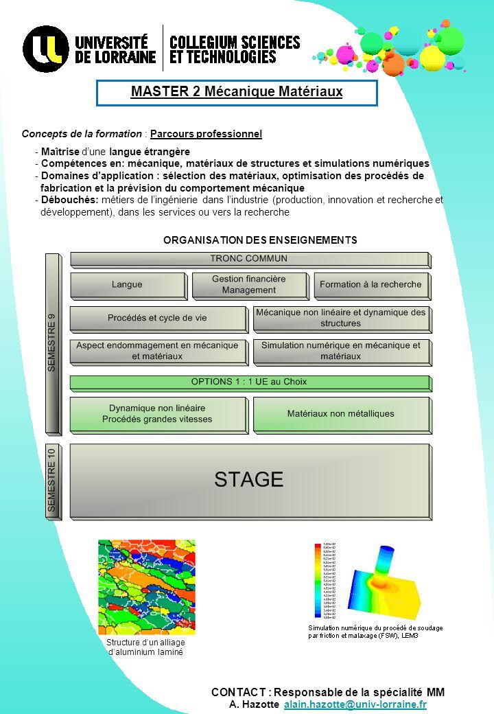 ORGANISATION DES ENSEIGNEMENTS CONTACT : Responsable de la spécialité MM A.