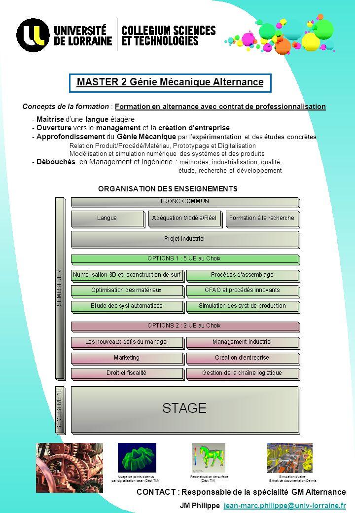 CONTACT : Responsable de la spécialité GM Alternance JM Philippe jean-marc.philippe@univ-lorraine.frjean-marc.philippe@univ-lorraine.fr MASTER 2 Génie Mécanique Alternance Concepts de la formation : Formation en alternance avec contrat de professionnalisation - Maîtrise dune langue étagère - Ouverture vers le management et la création dentreprise - Approfondissement du Génie Mécanique par lexpérimentation et des études concrètes Relation Produit/Procédé/Matériau, Prototypage et Digitalisation Modélisation et simulation numérique des systèmes et des produits - Débouchés en Management et Ingénierie : méthodes, industrialisation, qualité, étude, recherche et développement ORGANISATION DES ENSEIGNEMENTS Nuage de points obtenus Reconstruction de surface Simulation dusine par digitalisation laser (Dépt TM) (Dépt TM) Extrait de documentation Delmia