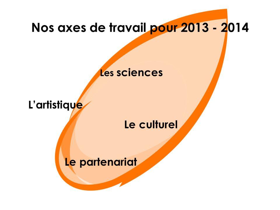 Nos axes de travail pour 2013 - 2014 Les sciences Le culturel Lartistique Le partenariat