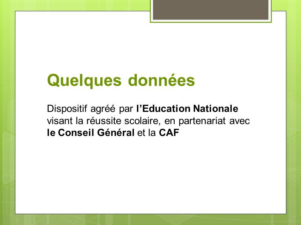 Quelques données Dispositif agréé par lEducation Nationale visant la réussite scolaire, en partenariat avec le Conseil Général et la CAF