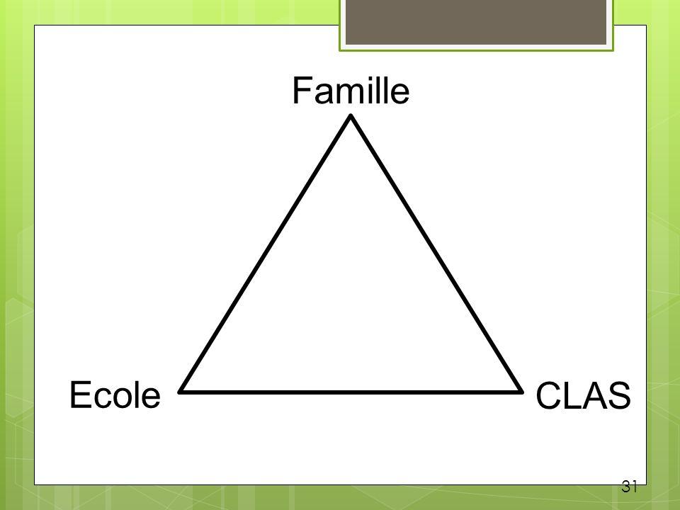 31 Famille Ecole CLAS