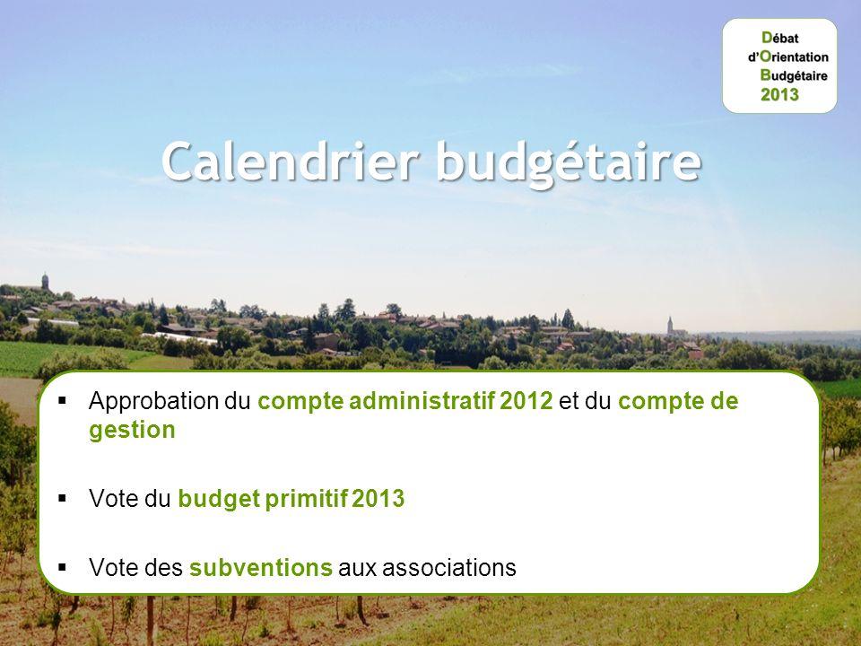 Calendrier budgétaire Approbation du compte administratif 2012 et du compte de gestion Vote du budget primitif 2013 Vote des subventions aux associations