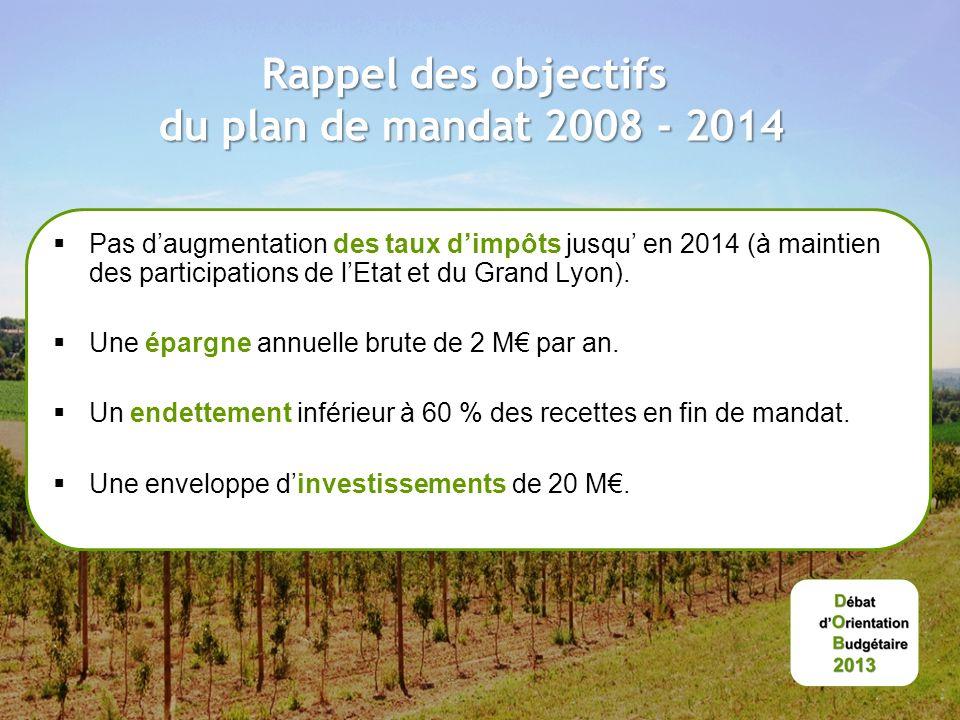 Rappel des objectifs du plan de mandat 2008 - 2014 Pas daugmentation des taux dimpôts jusqu en 2014 (à maintien des participations de lEtat et du Grand Lyon).