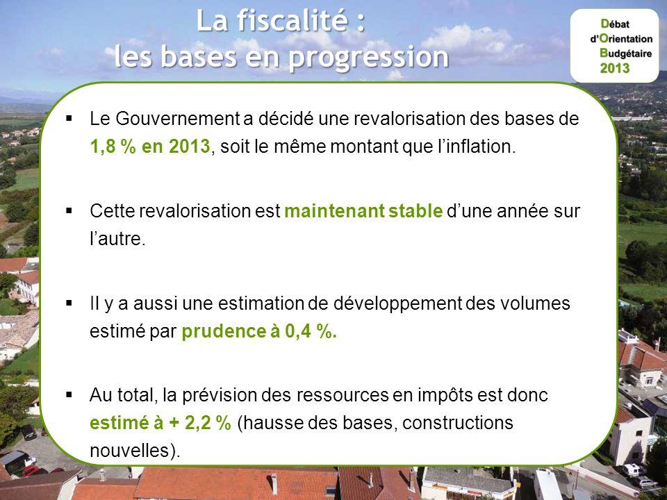 La fiscalité : les bases en progression Le Gouvernement a décidé une revalorisation des bases de 1,8 % en 2013, soit le même montant que linflation.
