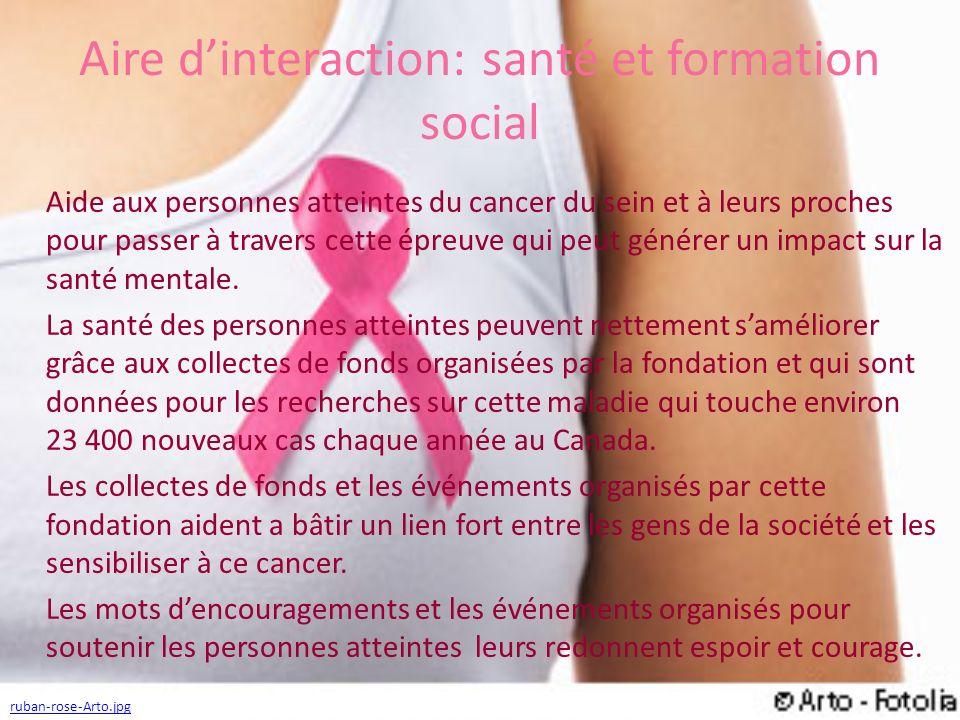 Aire dinteraction: santé et formation social Aide aux personnes atteintes du cancer du sein et à leurs proches pour passer à travers cette épreuve qui peut générer un impact sur la santé mentale.