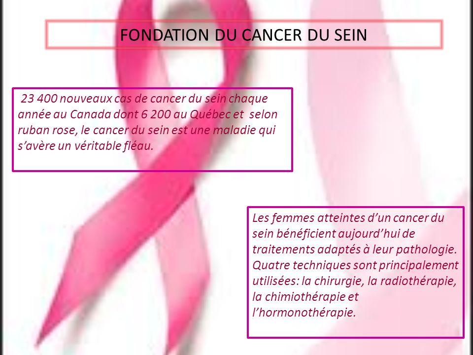 23 400 nouveaux cas de cancer du sein chaque année au Canada dont 6 200 au Québec et selon ruban rose, le cancer du sein est une maladie qui savère un véritable fléau.