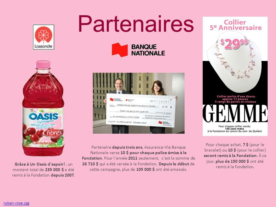 Partenaires ruban-rose.jpg Grâce à Un Oasis d espoir!, un montant total de 235 000 $ a été remis à la Fondation depuis 2007.