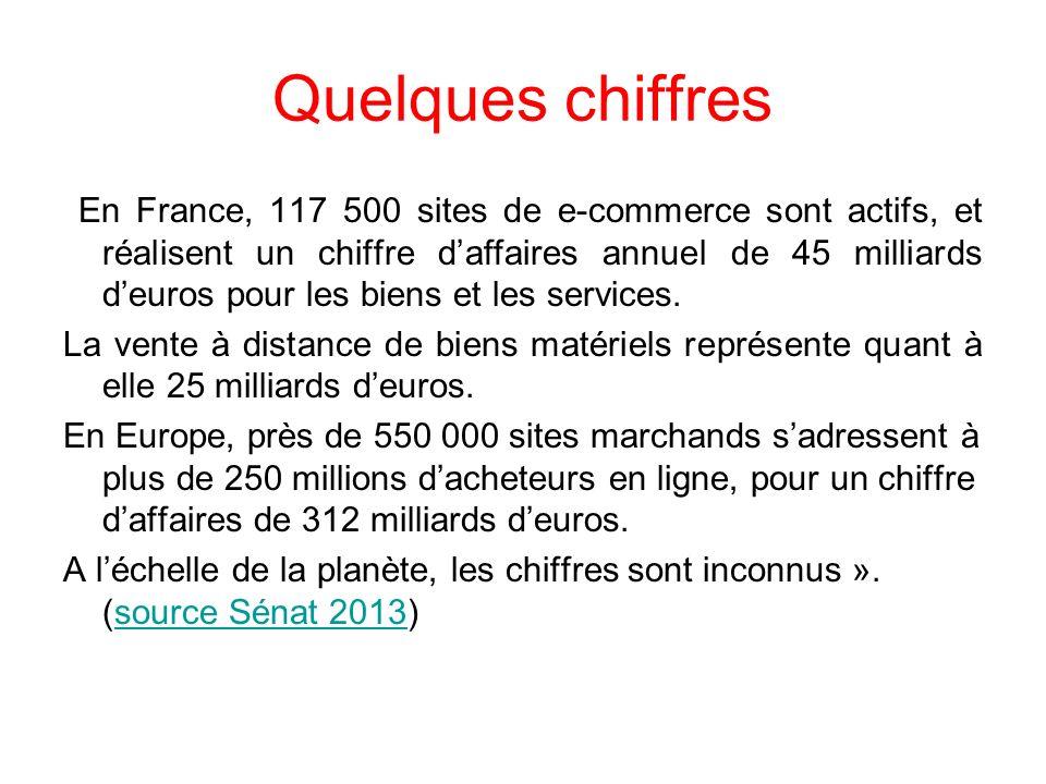 Quelques chiffres En France, 117 500 sites de e-commerce sont actifs, et réalisent un chiffre daffaires annuel de 45 milliards deuros pour les biens e