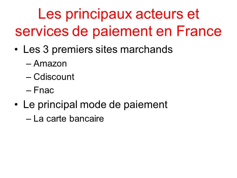 Les principaux acteurs et services de paiement en France Les 3 premiers sites marchands –Amazon –Cdiscount –Fnac Le principal mode de paiement –La car