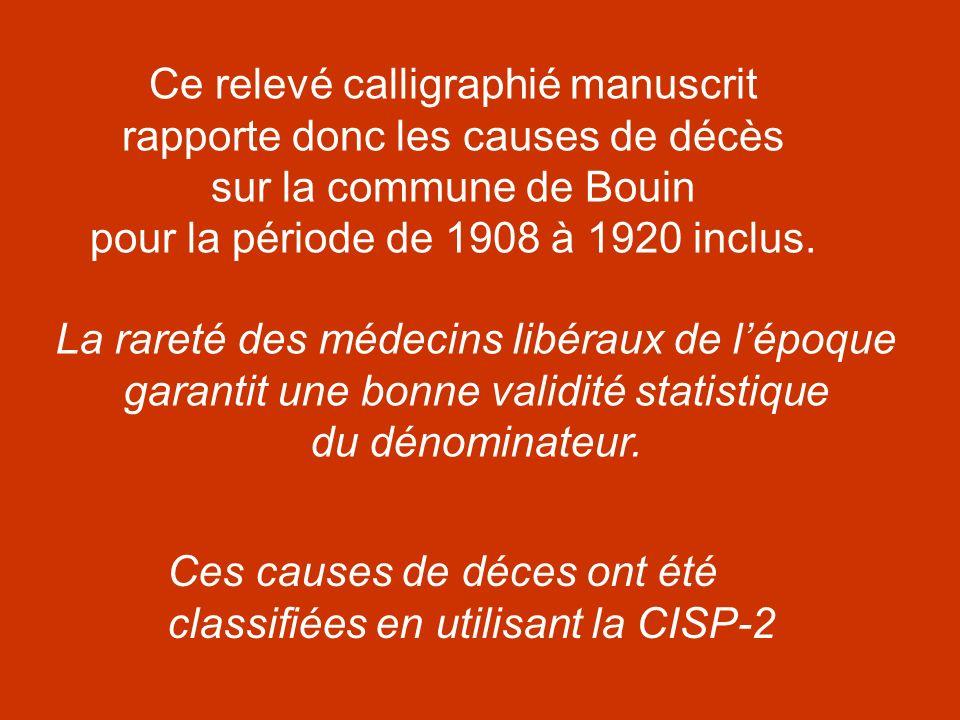 Ce relevé calligraphié manuscrit rapporte donc les causes de décès sur la commune de Bouin pour la période de 1908 à 1920 inclus. La rareté des médeci