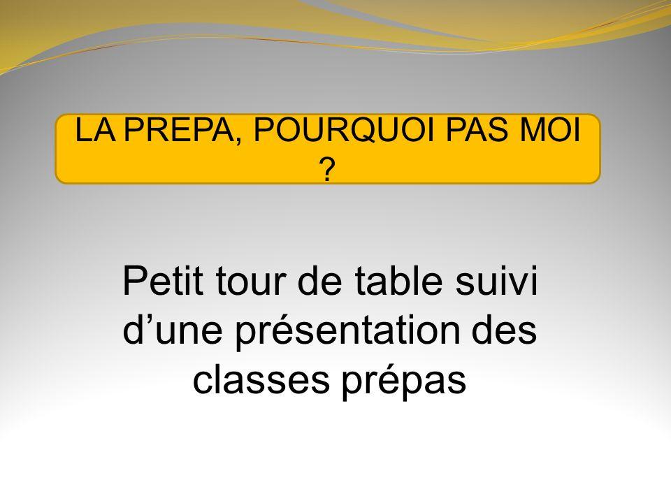 Petit tour de table suivi dune présentation des classes prépas LA PREPA, POURQUOI PAS MOI ?