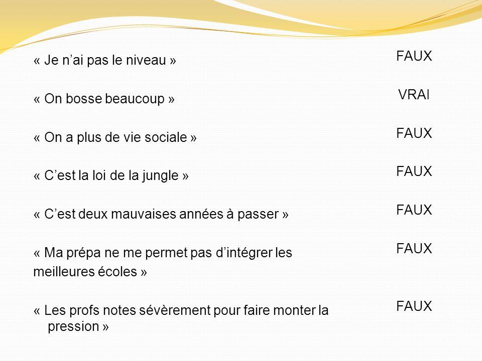 « Les meilleurs prépas sont avantagées car on y fait du hors-programme » « Les 5/2 seront devant nous aux concours » « Ce sont le français et la LV1 qui font la différence au concours » « Le français cest la loterie » « Ce que lon apprend en prépa ne sert a rien après la prépa » « Cest un système élitiste » FAUX VRAI et FAUX FAUX VRAI